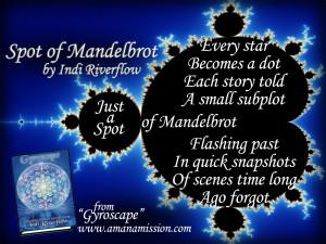 Spot of Mandelbrot